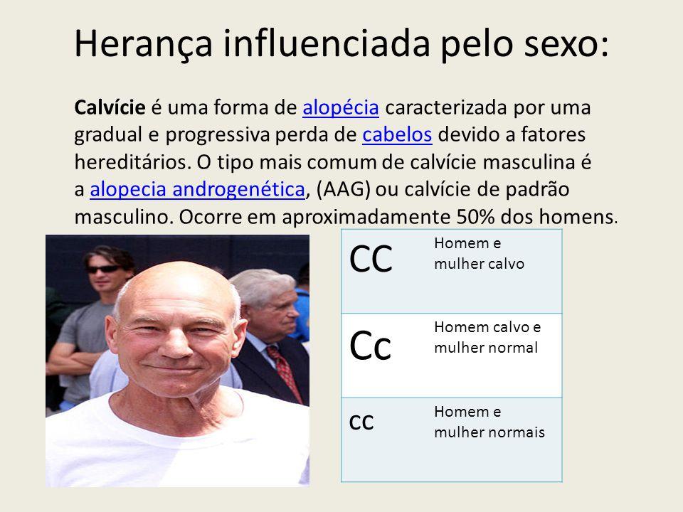 Herança influenciada pelo sexo: