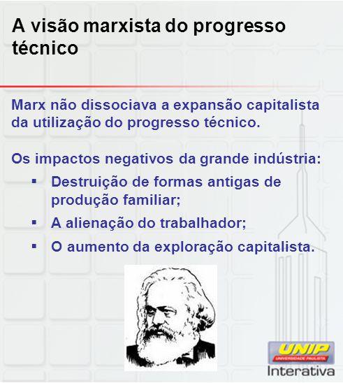 A visão marxista do progresso técnico