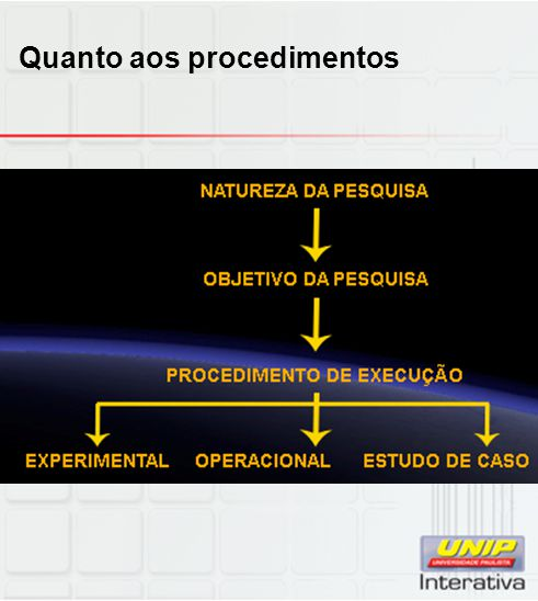 Quanto aos procedimentos
