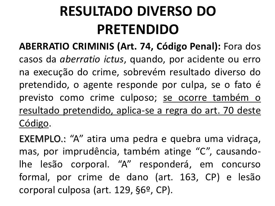RESULTADO DIVERSO DO PRETENDIDO