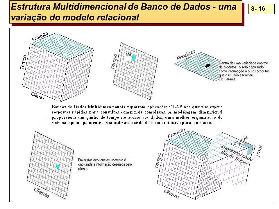 Estrutura Multidimencional de Banco de Dados - uma variação do modelo relacional
