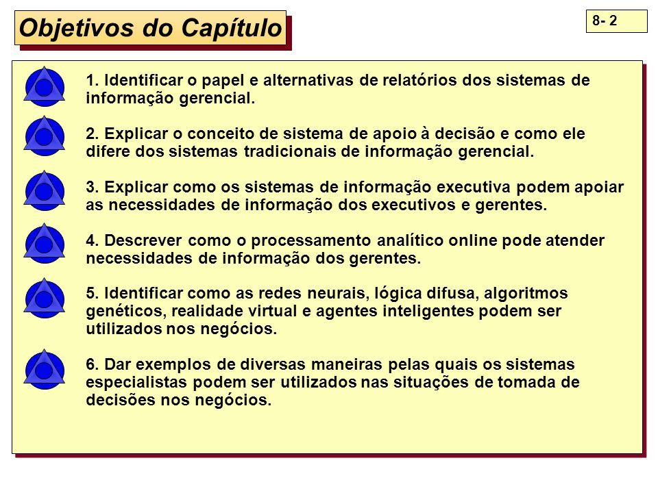 Objetivos do Capítulo 1. Identificar o papel e alternativas de relatórios dos sistemas de informação gerencial.