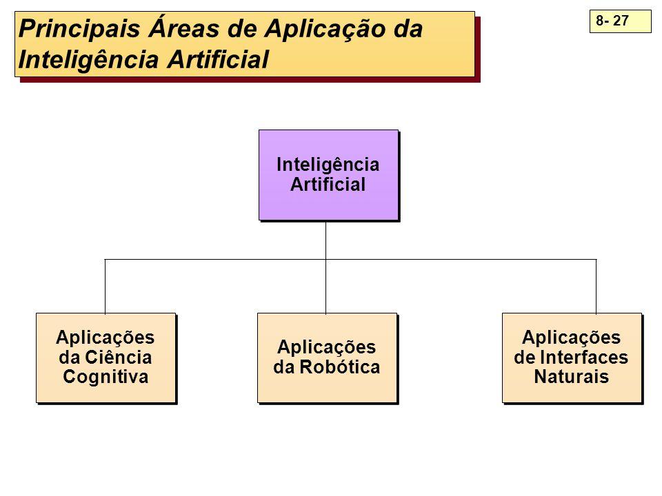 Principais Áreas de Aplicação da Inteligência Artificial