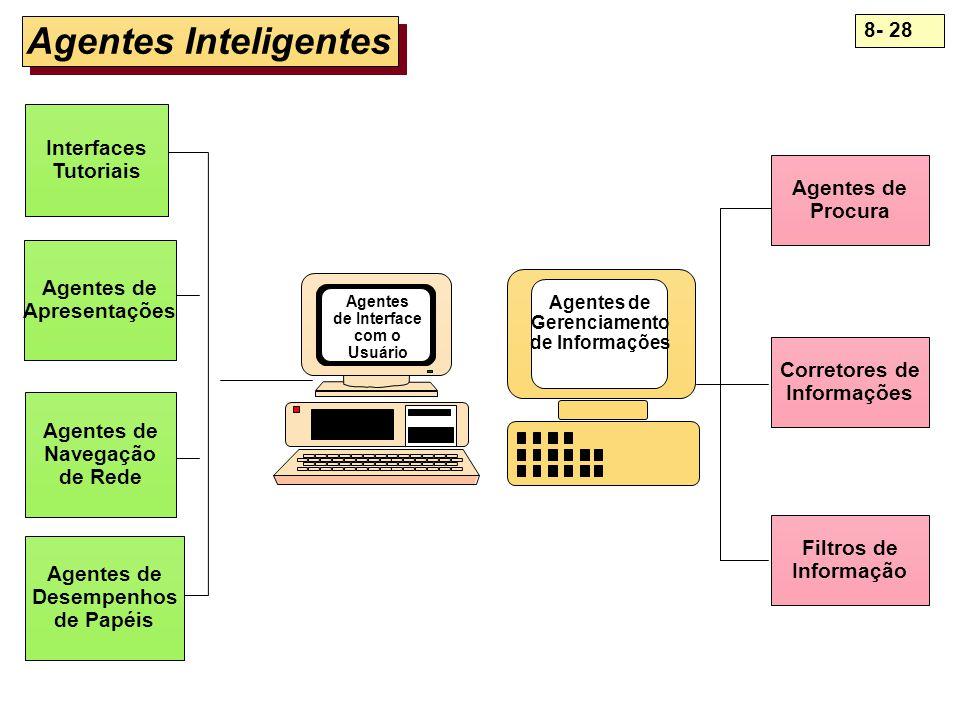 Agentes Inteligentes Interfaces Tutoriais Agentes de Procura