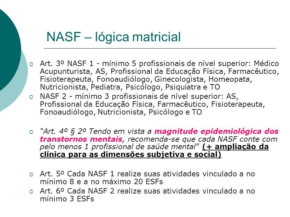NASF – lógica matricial