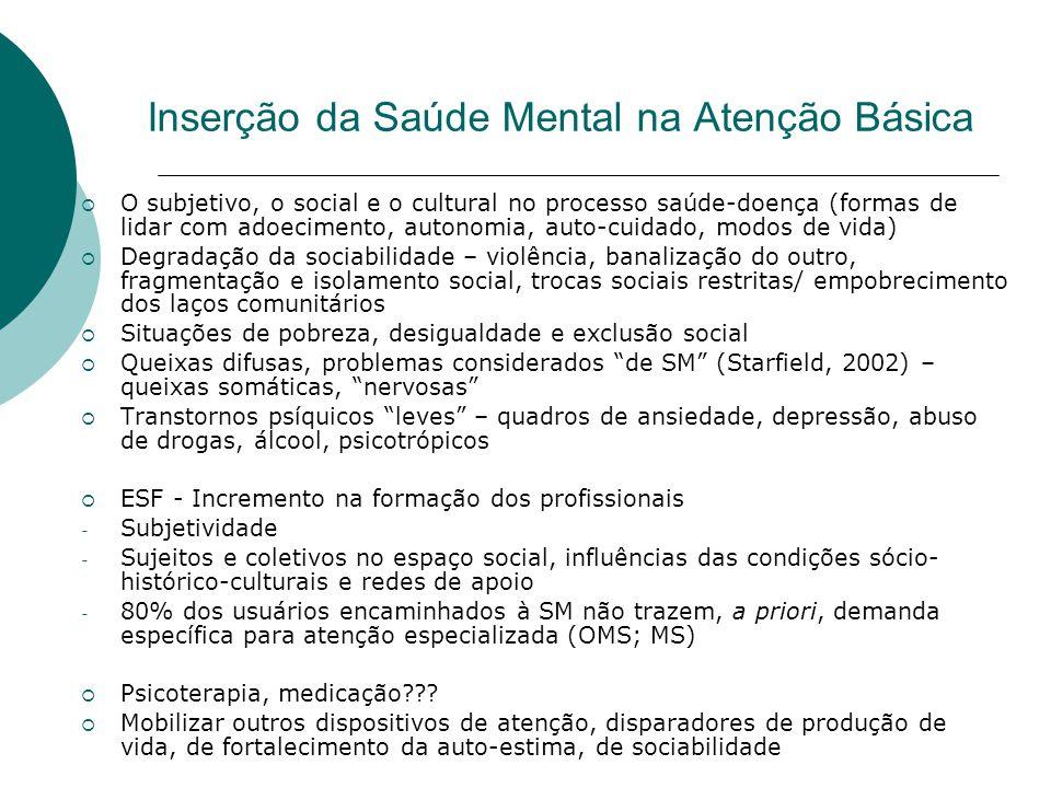 Inserção da Saúde Mental na Atenção Básica