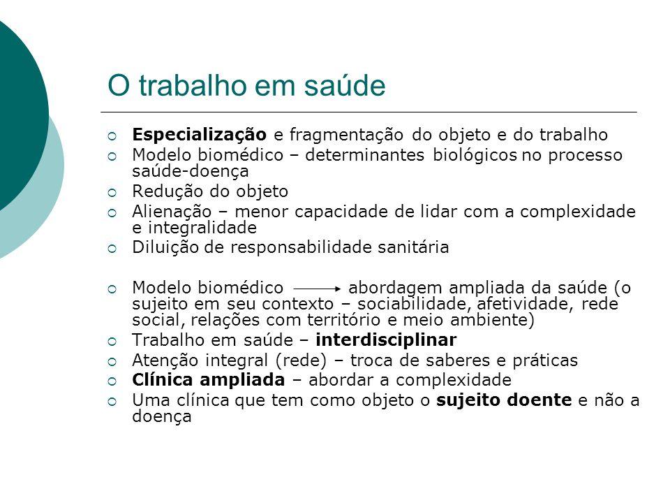 O trabalho em saúde Especialização e fragmentação do objeto e do trabalho. Modelo biomédico – determinantes biológicos no processo saúde-doença.