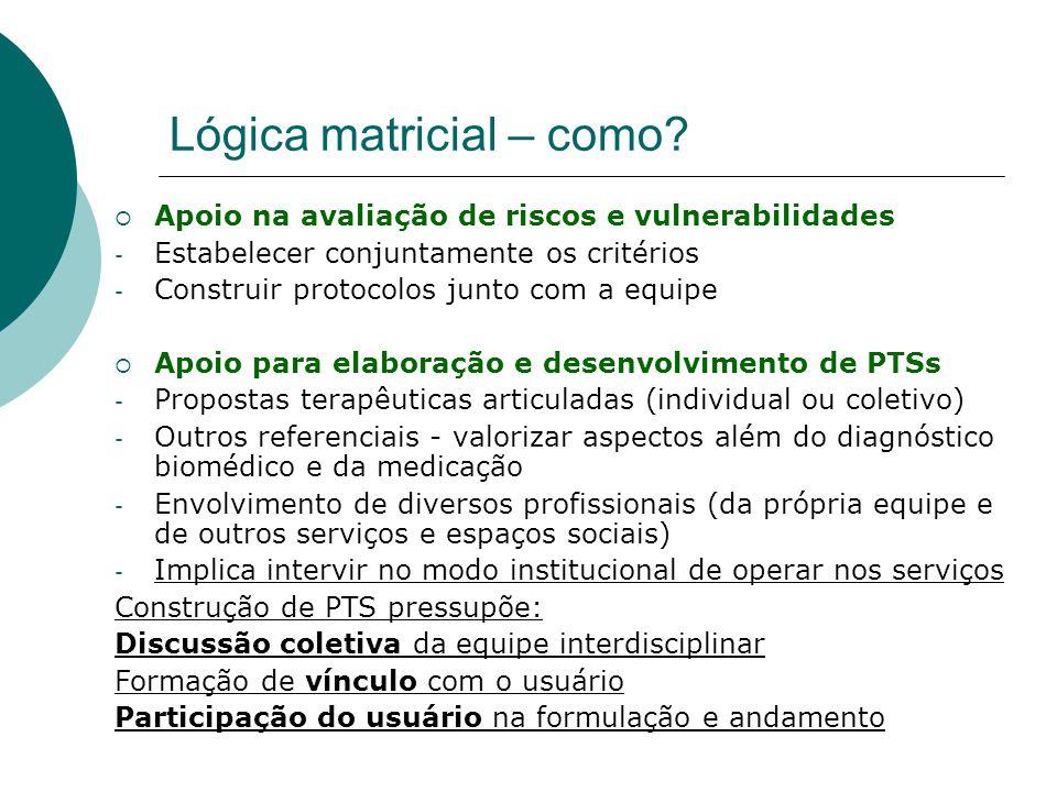 Lógica matricial – como
