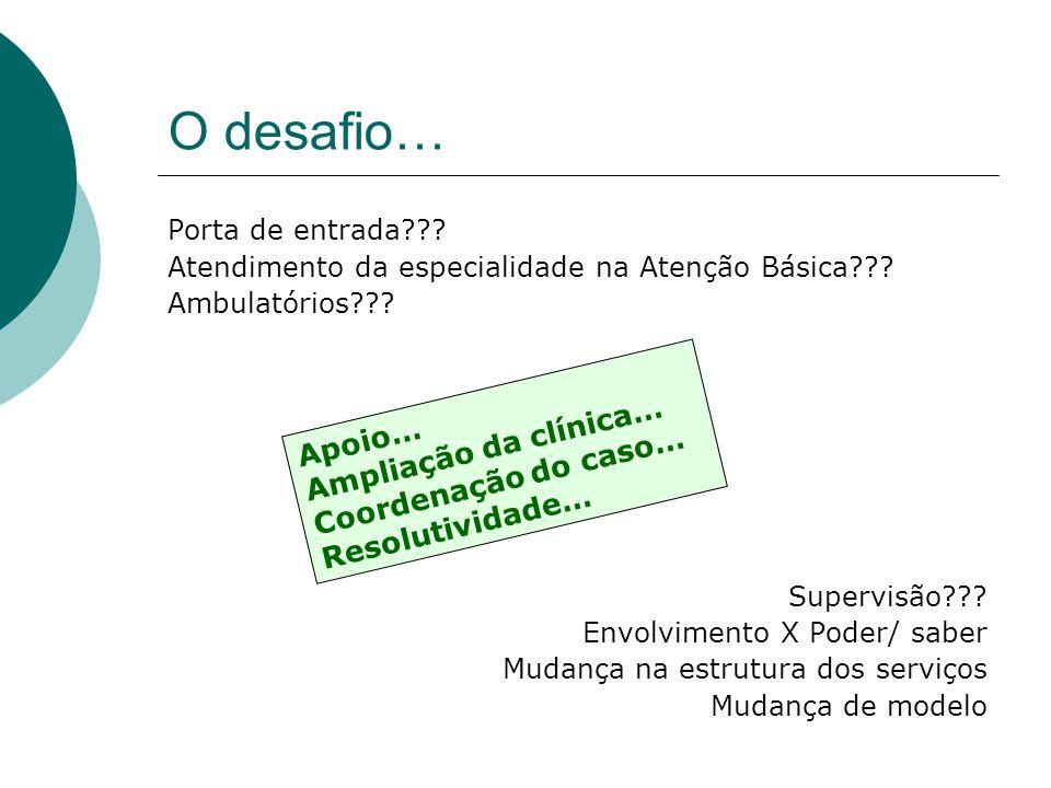 O desafio… Ampliação da clínica… Apoio… Coordenação do caso…
