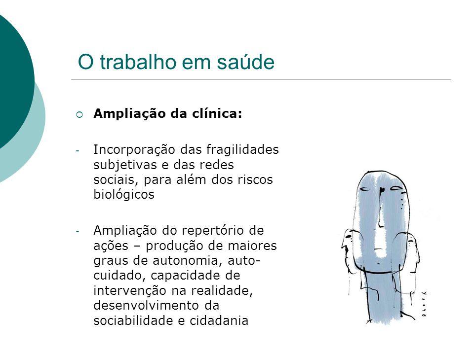 O trabalho em saúde Ampliação da clínica: