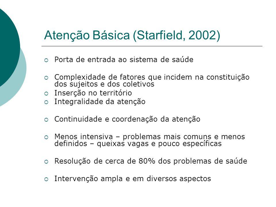 Atenção Básica (Starfield, 2002)