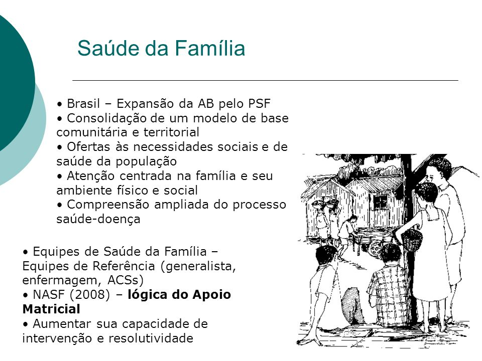 Saúde da Família Brasil – Expansão da AB pelo PSF