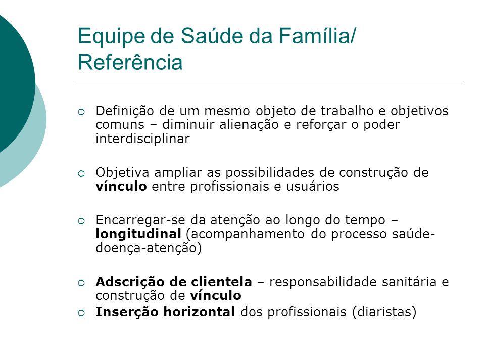 Equipe de Saúde da Família/ Referência