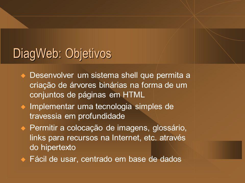 DiagWeb: Objetivos Desenvolver um sistema shell que permita a criação de árvores binárias na forma de um conjuntos de páginas em HTML.
