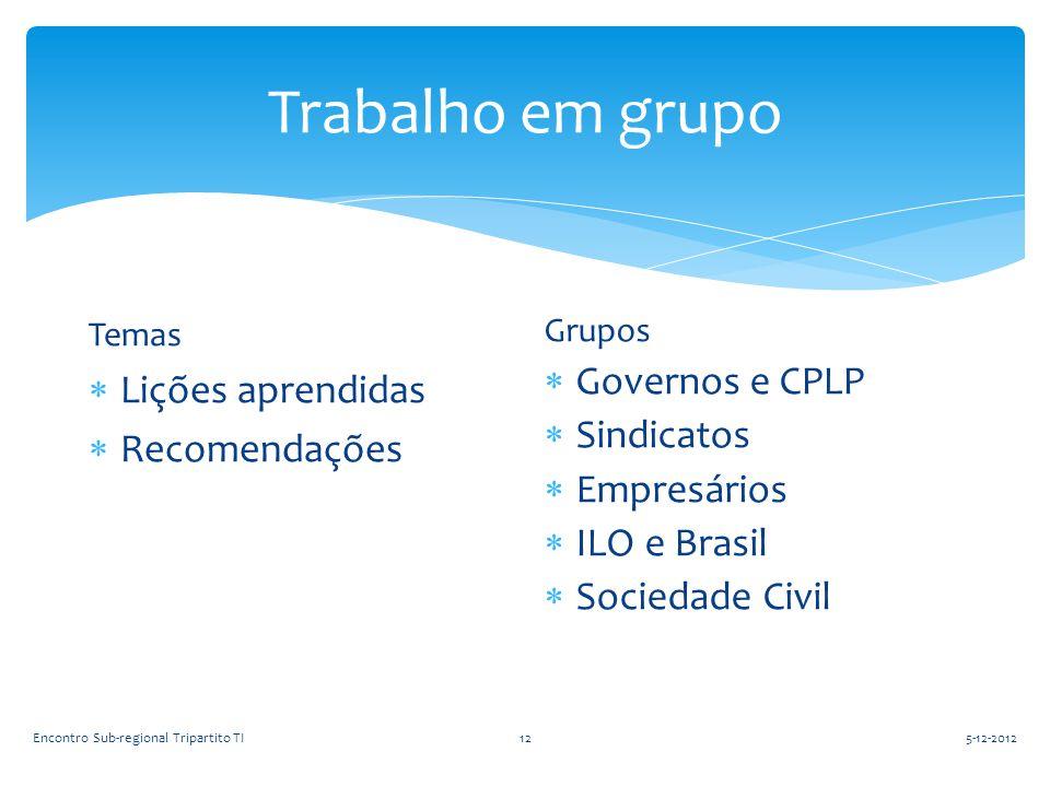 Trabalho em grupo Lições aprendidas Governos e CPLP Sindicatos