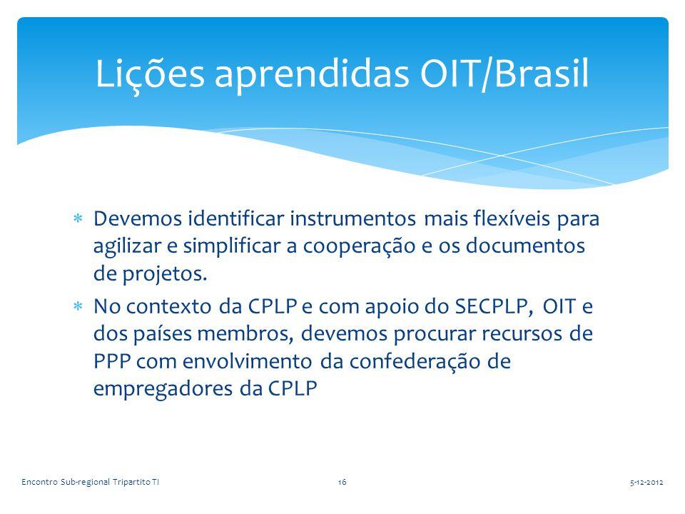 Lições aprendidas OIT/Brasil