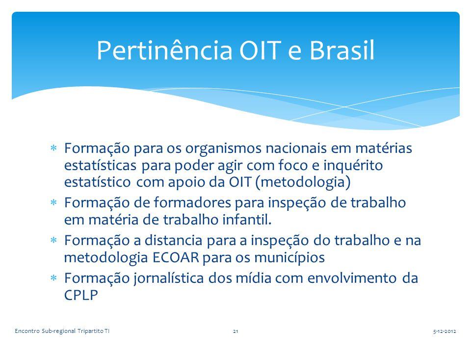 Pertinência OIT e Brasil