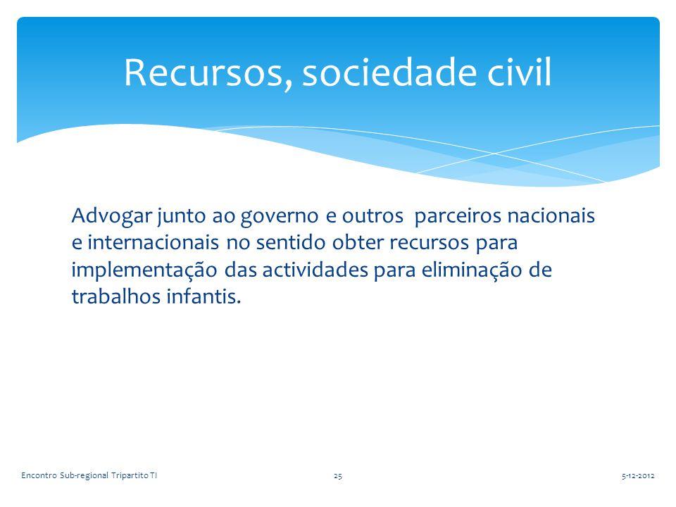 Recursos, sociedade civil
