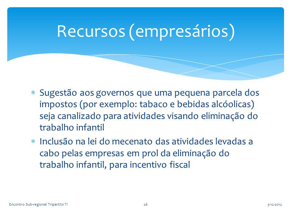 Recursos (empresários)