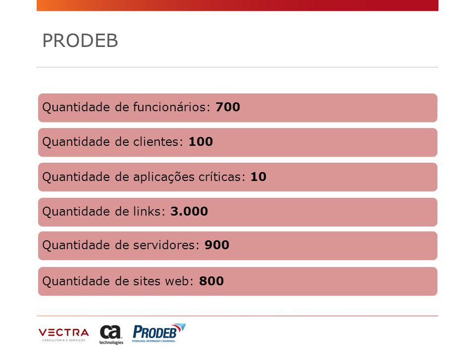 PRODEB Quantidade de funcionários: 700 Quantidade de clientes: 100