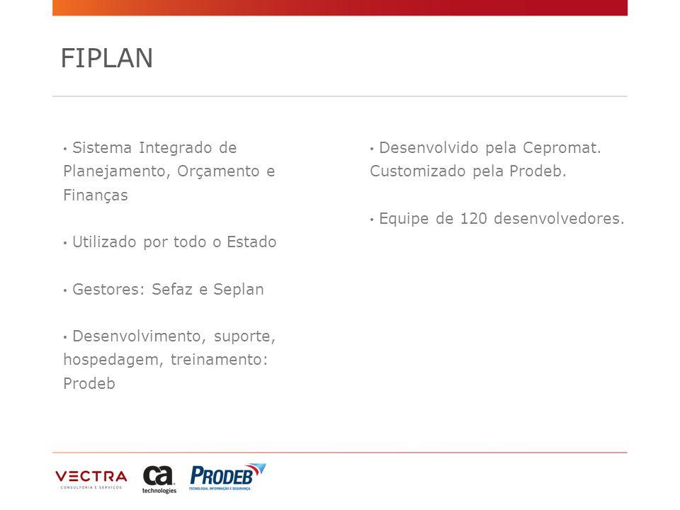FIPLAN Sistema Integrado de Planejamento, Orçamento e Finanças