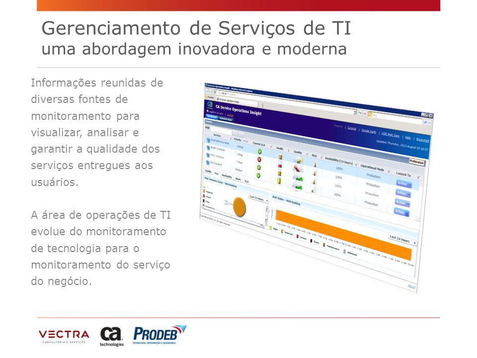 Gerenciamento de Serviços de TI uma abordagem inovadora e moderna