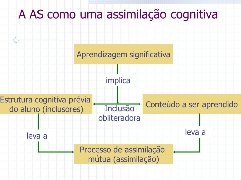 A AS como uma assimilação cognitiva