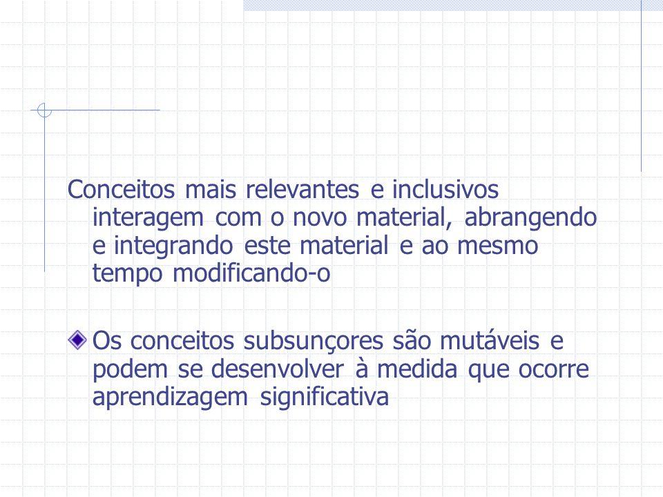 Conceitos mais relevantes e inclusivos interagem com o novo material, abrangendo e integrando este material e ao mesmo tempo modificando-o