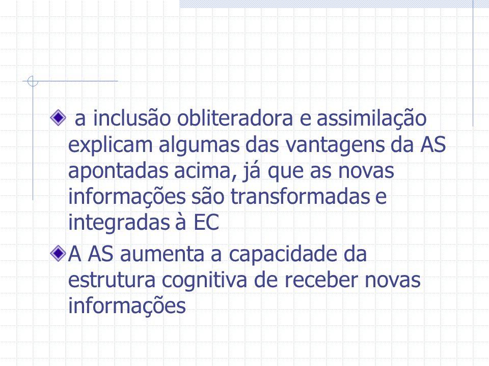 a inclusão obliteradora e assimilação explicam algumas das vantagens da AS apontadas acima, já que as novas informações são transformadas e integradas à EC