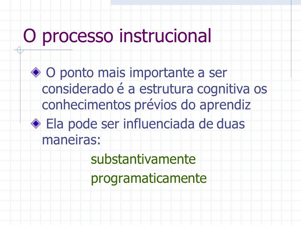 O processo instrucional