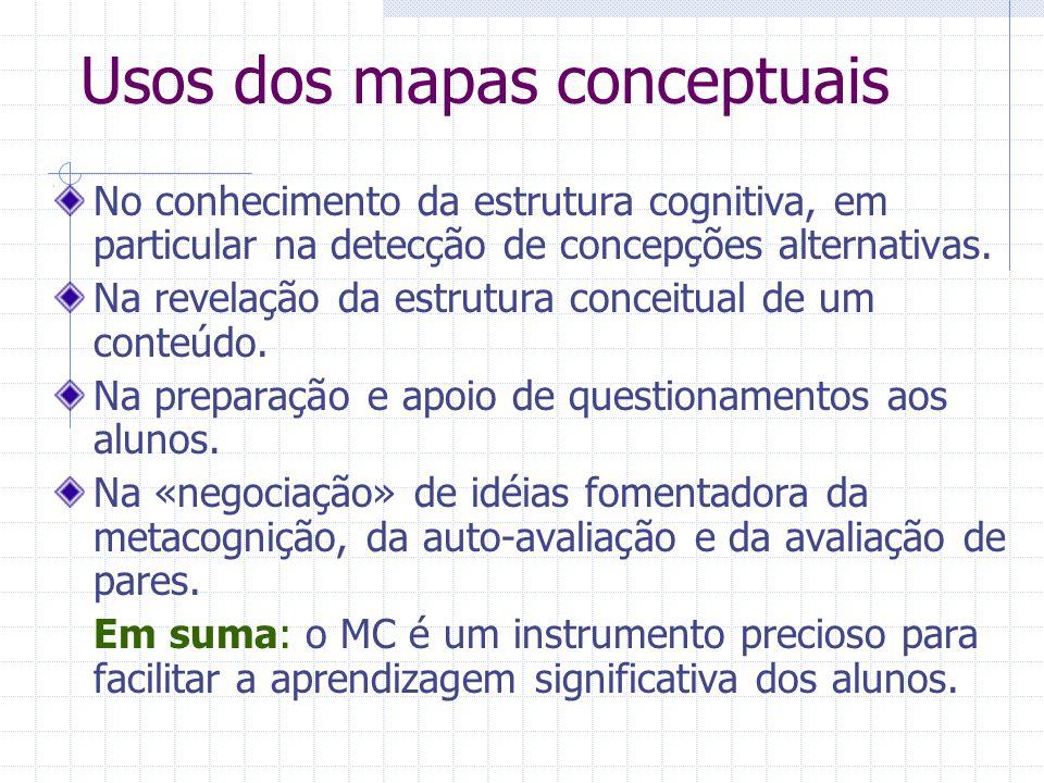 Usos dos mapas conceptuais