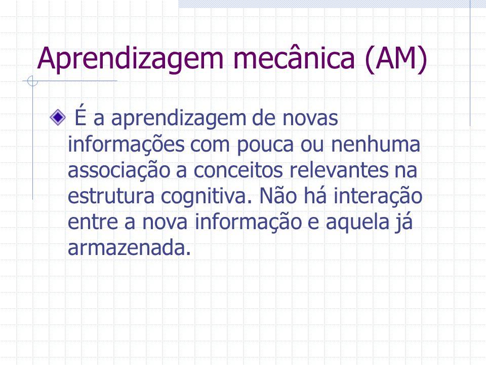 Aprendizagem mecânica (AM)