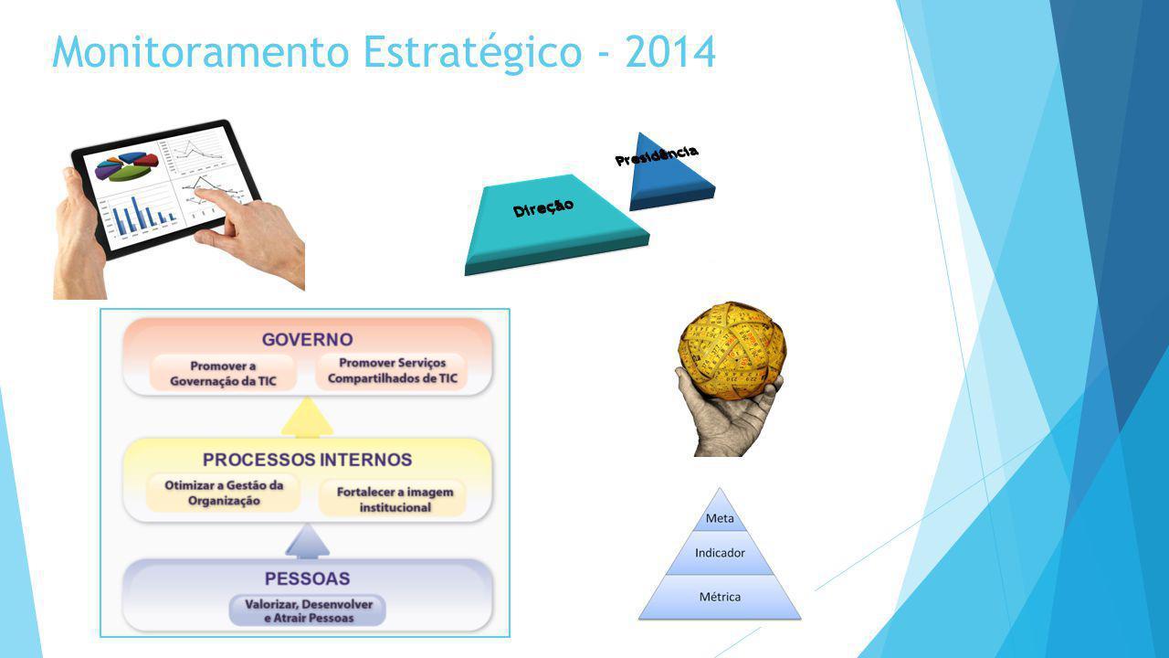 Monitoramento Estratégico - 2014