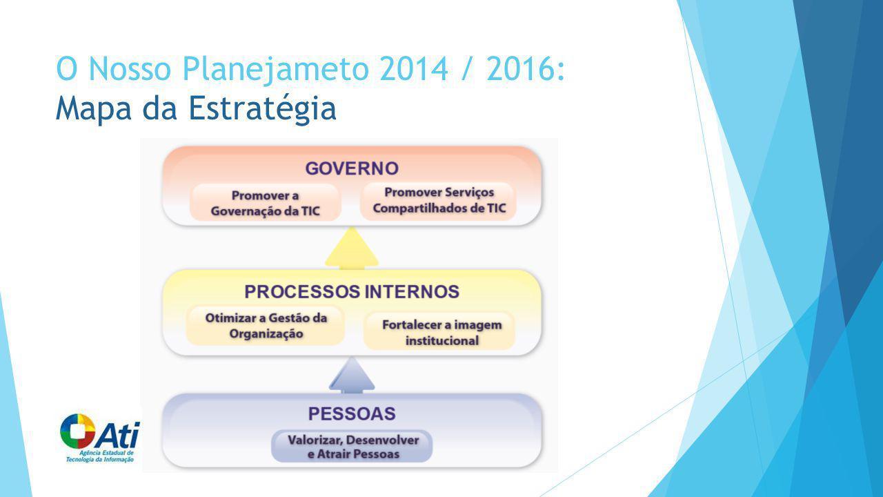 O Nosso Planejameto 2014 / 2016: Mapa da Estratégia