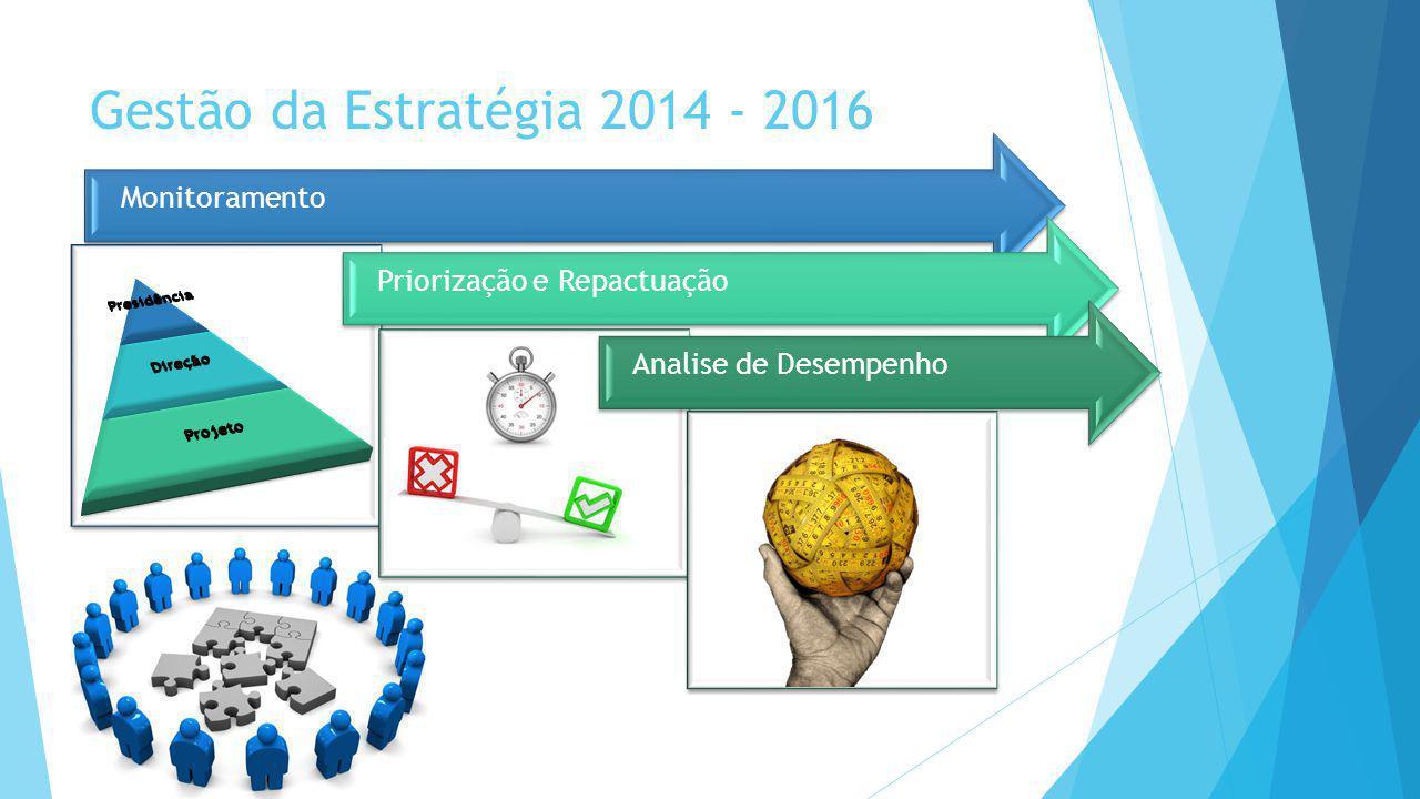 Gestão da Estratégia 2014 - 2016 Monitoramento