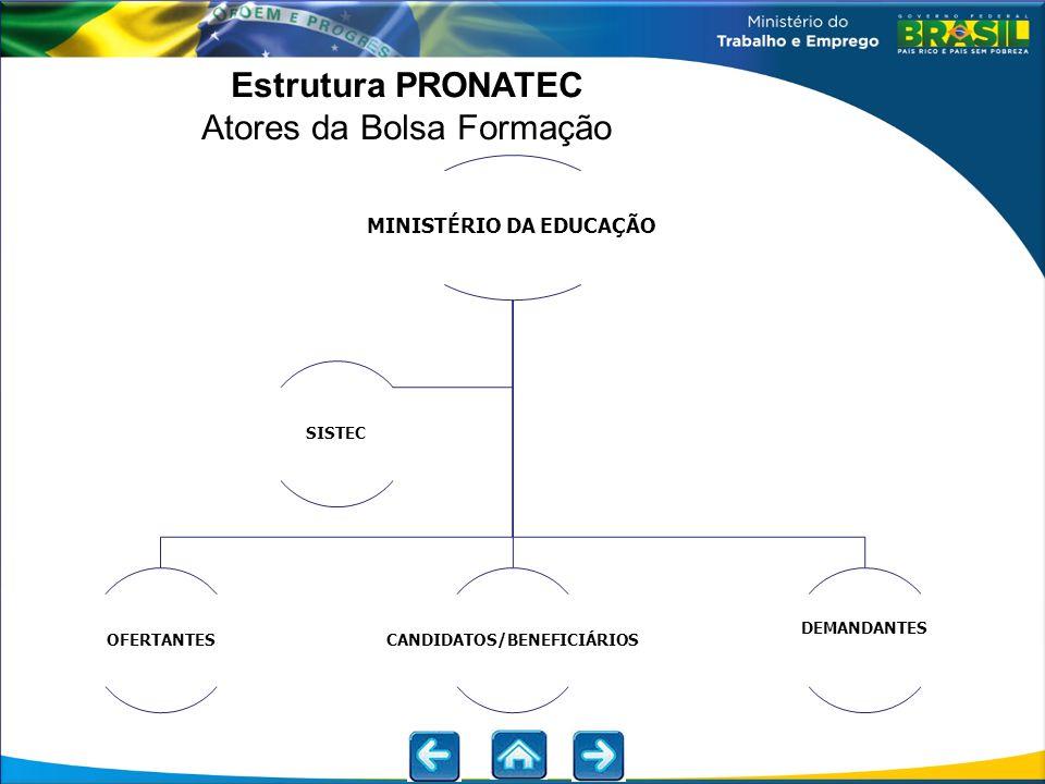 MINISTÉRIO DA EDUCAÇÃO CANDIDATOS/BENEFICIÁRIOS