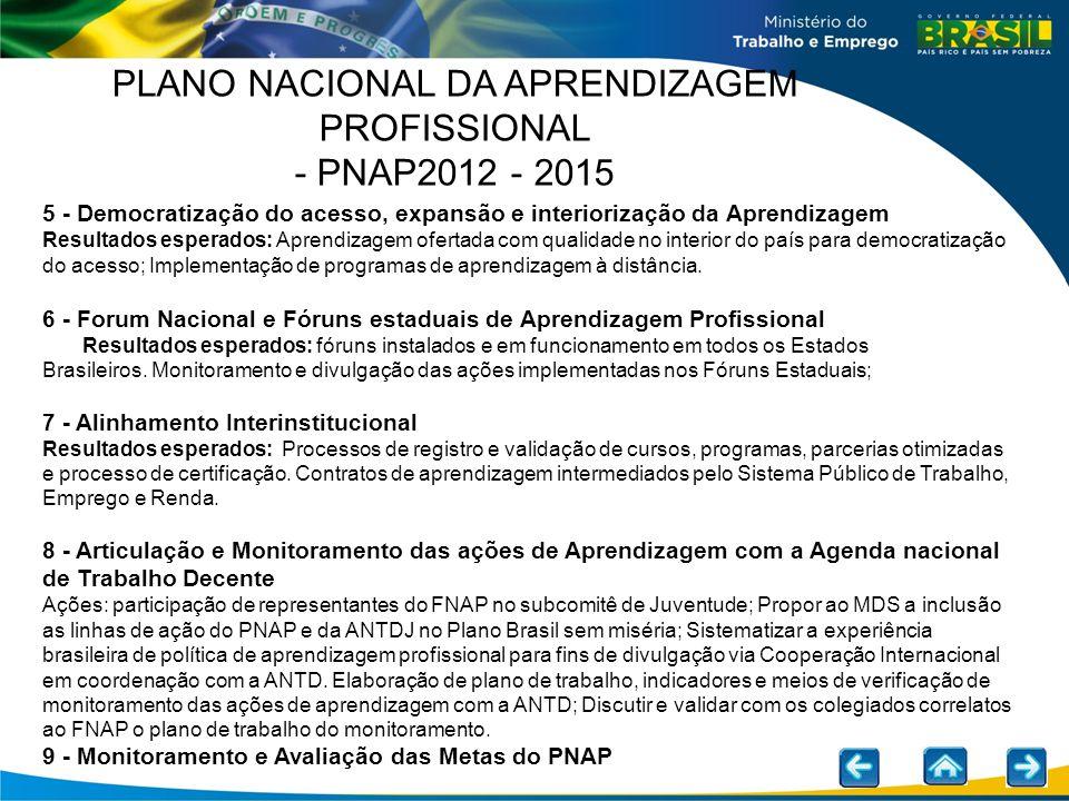 PLANO NACIONAL DA APRENDIZAGEM PROFISSIONAL - PNAP2012 - 2015