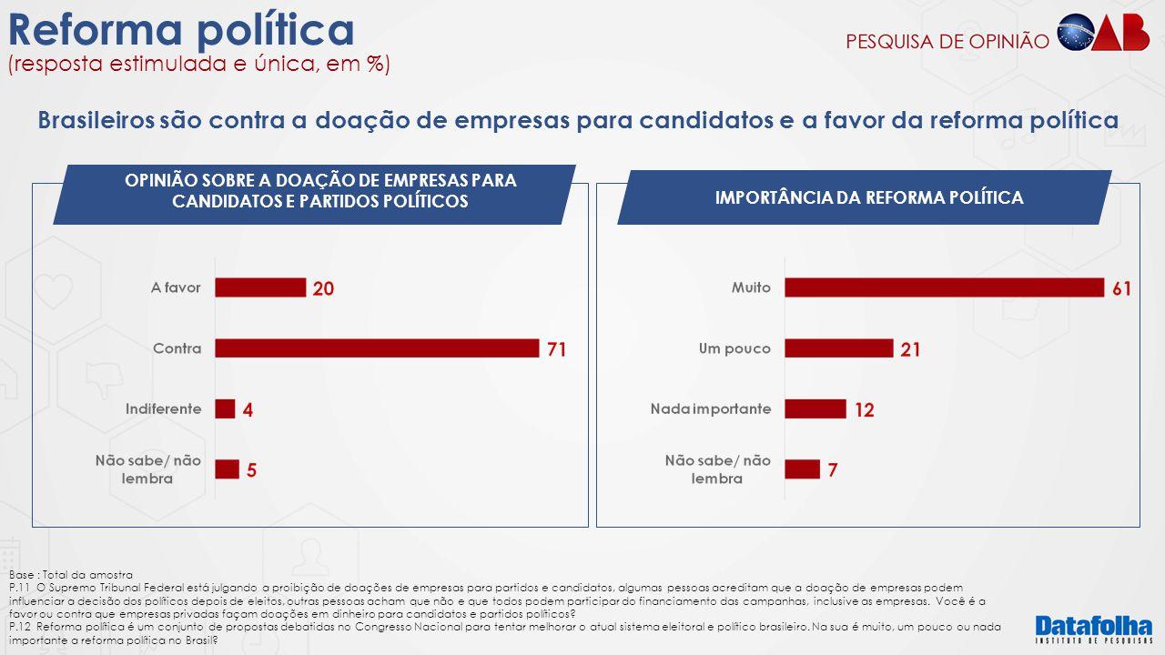 IMPORTÂNCIA DA REFORMA POLÍTICA