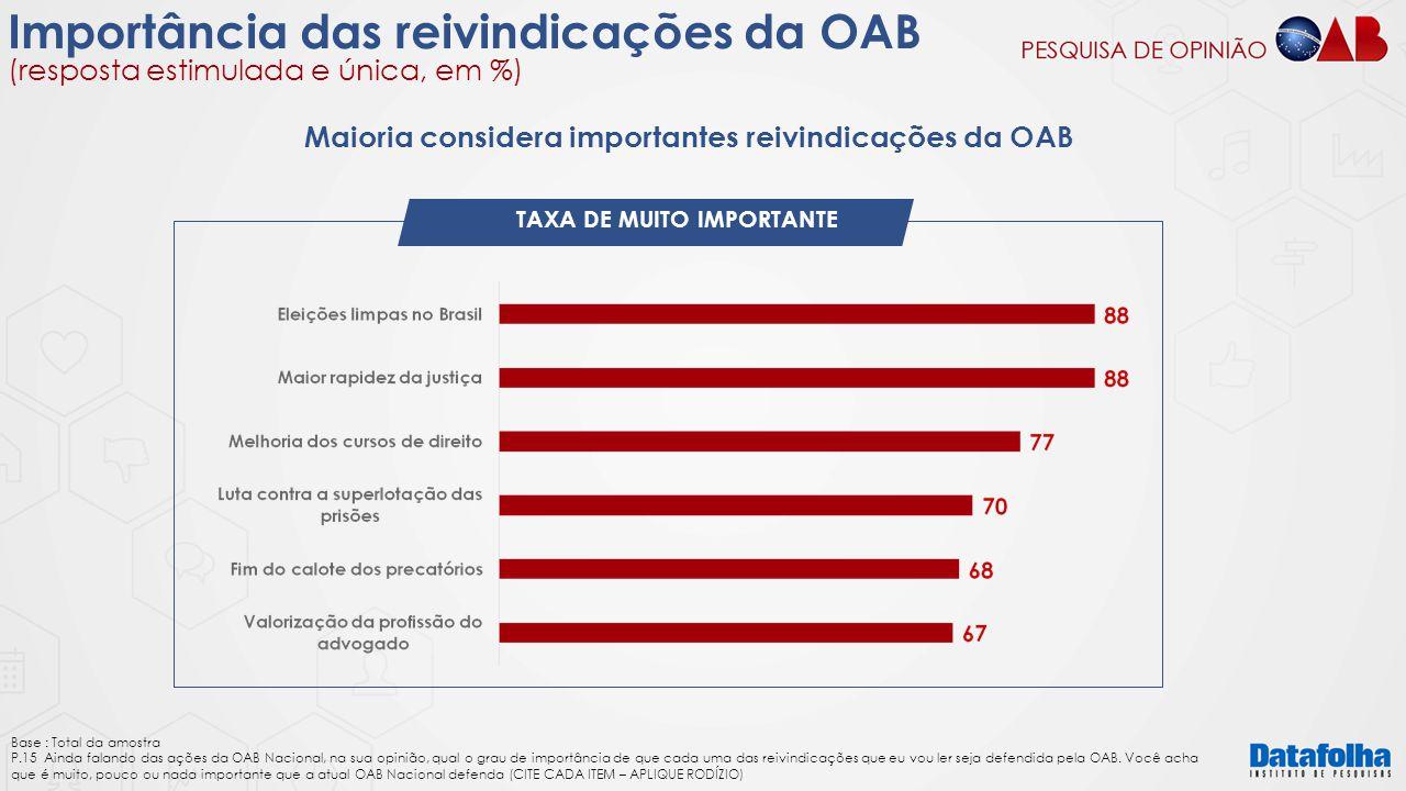 Importância das reivindicações da OAB