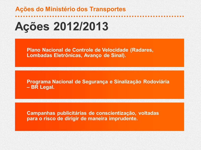 Ações 2012/2013 Ações do Ministério dos Transportes