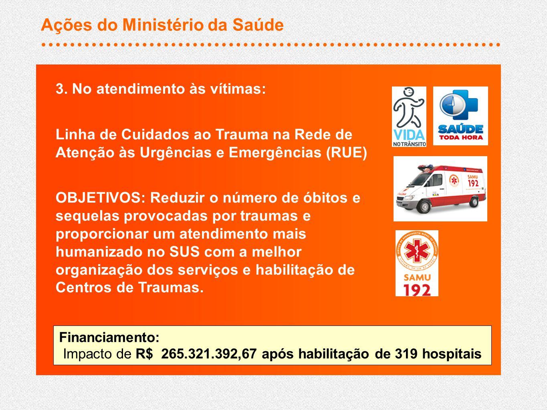 Impacto de R$ 265.321.392,67 após habilitação de 319 hospitais