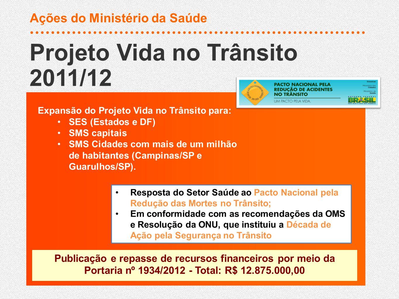Projeto Vida no Trânsito 2011/12