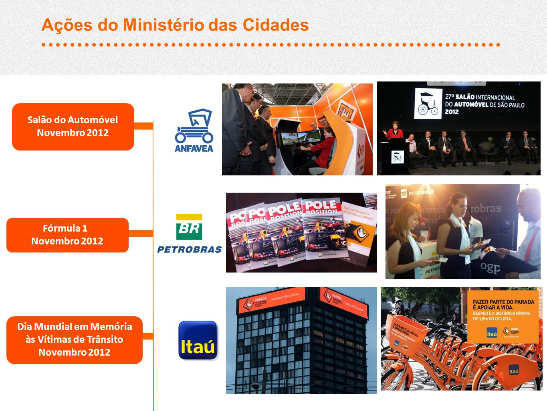 Ações do Ministério das Cidades