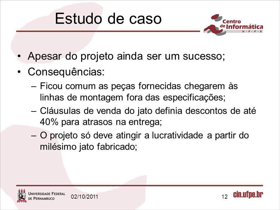 Estudo de caso Apesar do projeto ainda ser um sucesso; Consequências: