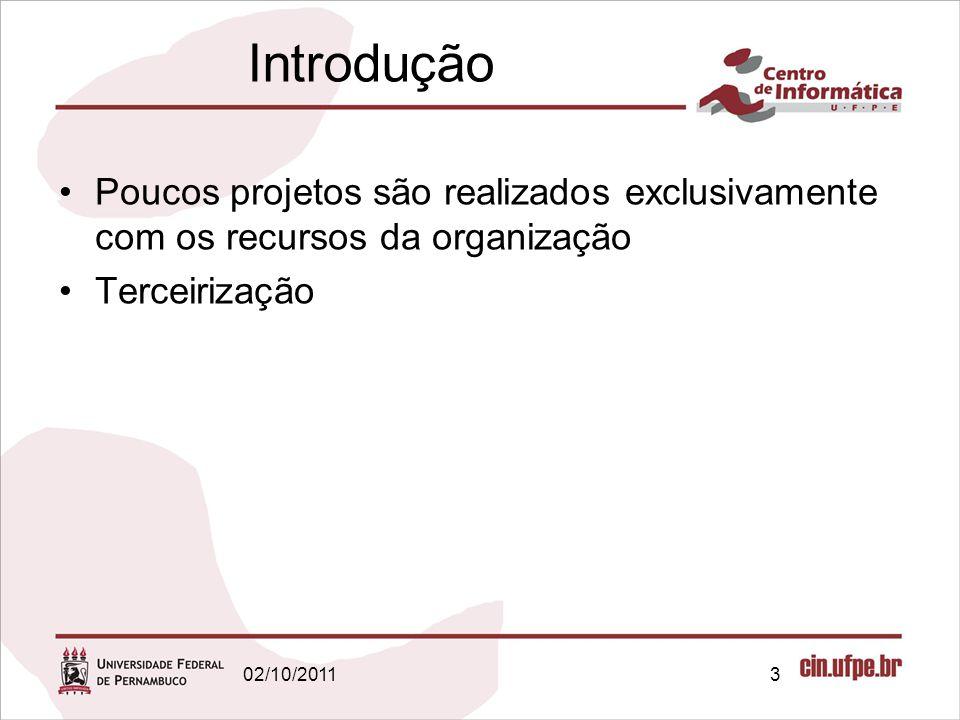 Introdução Poucos projetos são realizados exclusivamente com os recursos da organização. Terceirização.