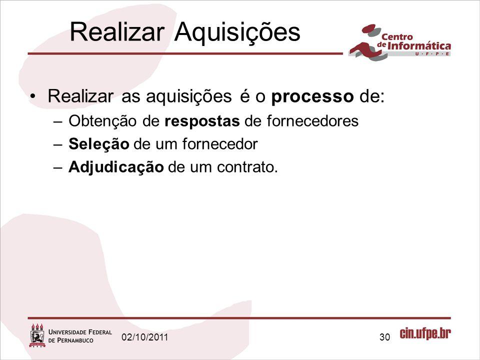 Realizar Aquisições Realizar as aquisições é o processo de: