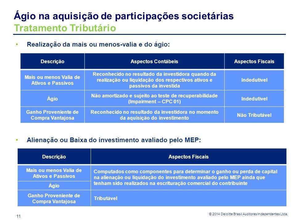 Ágio na aquisição de participações societárias Tratamento Tributário