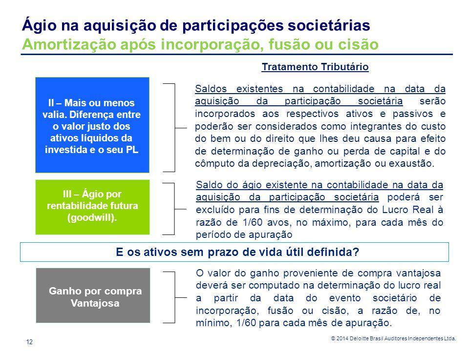 Ágio na aquisição de participações societárias