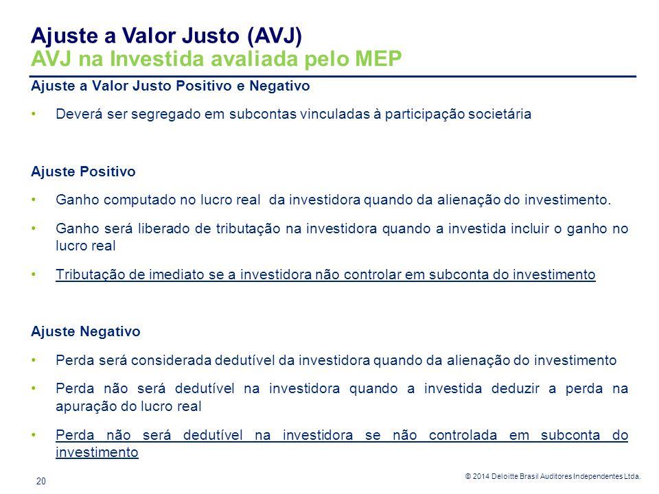 Ajuste a Valor Justo (AVJ) AVJ na Investida avaliada pelo MEP
