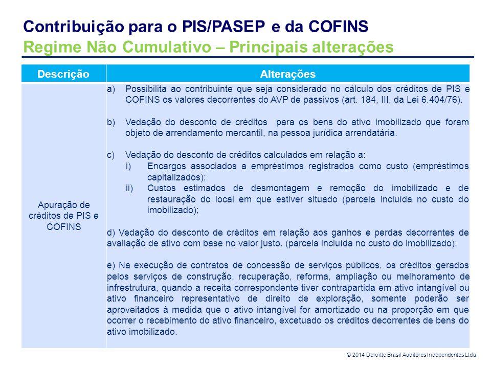 Apuração de créditos de PIS e COFINS